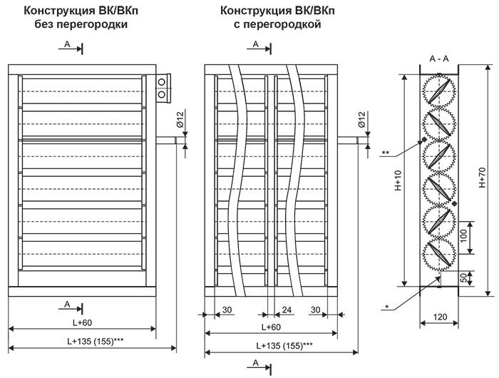 Габаритные и присоединительные размеры клапанов типа ВК/ВКп (мм)
